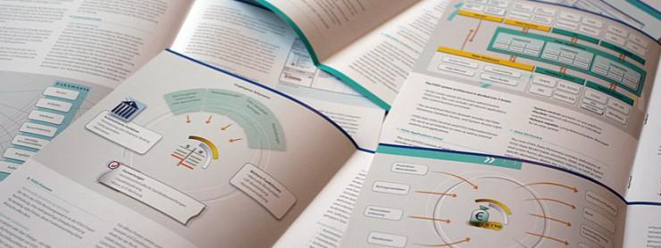 Innenansicht Ordat-Broschüre FOSS-Übersicht