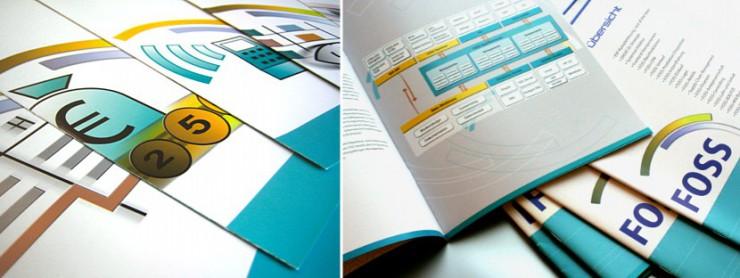 Gestaltungsbeispiel in Ordat-Broschüre FOSS-Übersicht