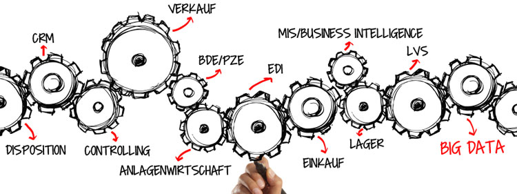 Content-Marketing für die ERP-Branche - unlimited comunications