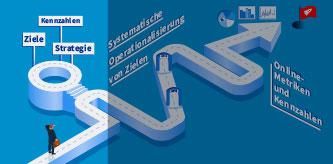 Erfolgskontrolle im Content-Marketing 1: Strategie, Ziele und Kennzahlen (KPIs) - unlimited berlin