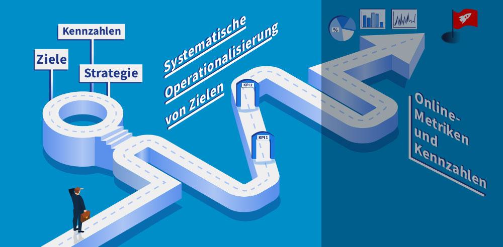 Erfolgskontrolle im Content-Marketing 2: Systematische Operationalisierung von Zielen - unlimited berlin